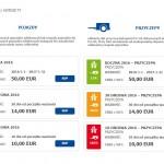 Słowacja wprowadza e-winiety od 1 stycznia 2016 roku