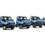 Rejestracje nowych pojazdów dostawczych – wrzesień 2018