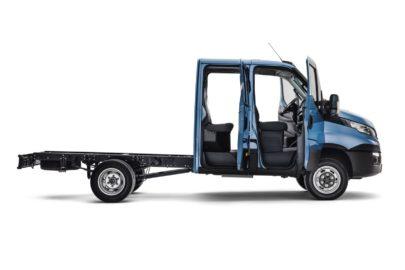 Rejestracje nowych pojazdów dostawczych – luty 2019