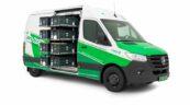 SmartVan IoT na bazie Mercedesa eSprintera – dla miejskich dostaw